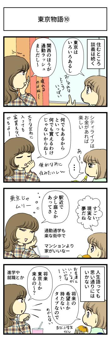 マンガ 東京 住宅 満員電車 上京 高知 とさくら 関西 ブログ
